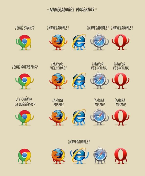 modern-browsers-navegadores-modernos-que-queremos-chrome-firefox-explorer-safari-opera